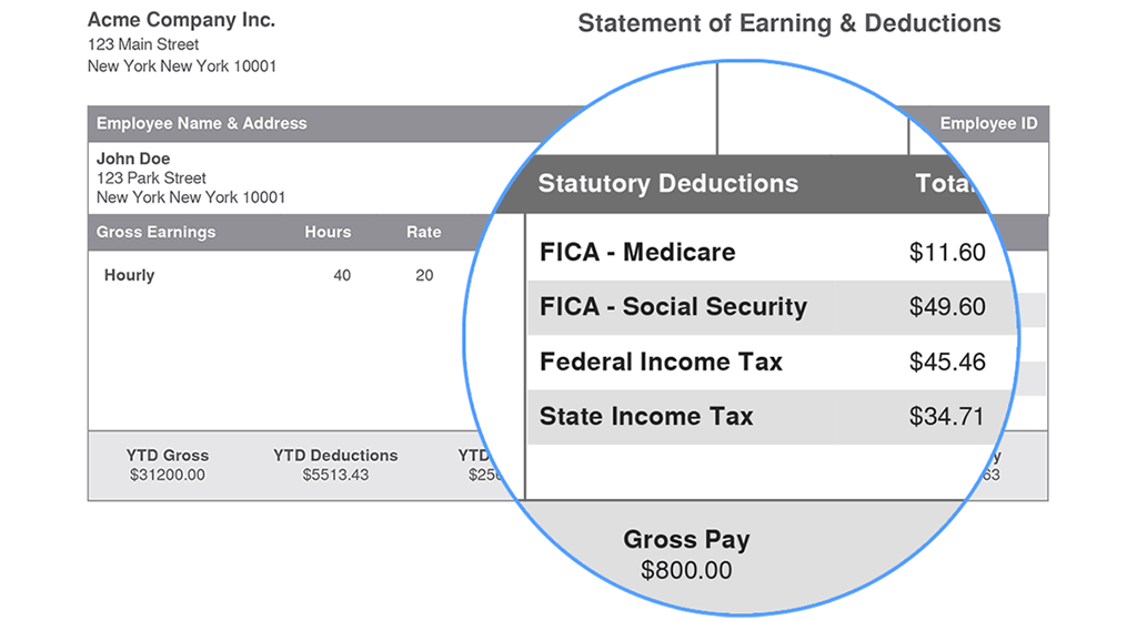 Tax Deductions on a Pay Stub